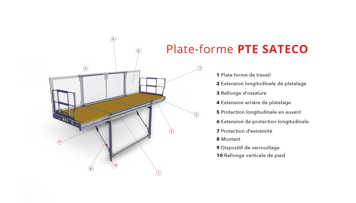 Schéma descriptif plateforme PTE (BTP)